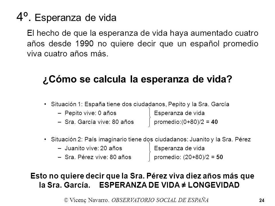 4º. Esperanza de vida El hecho de que la esperanza de vida haya aumentado cuatro años desde 1990 no quiere decir que un español promedio viva cuatro a