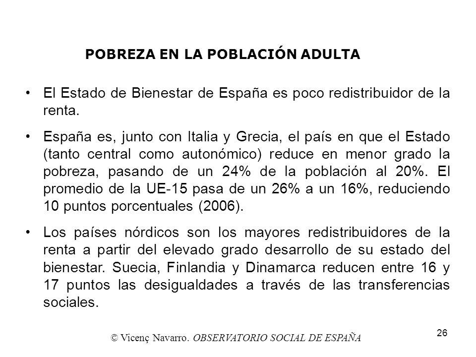 26 POBREZA EN LA POBLACIÓN ADULTA El Estado de Bienestar de España es poco redistribuidor de la renta. España es, junto con Italia y Grecia, el país e