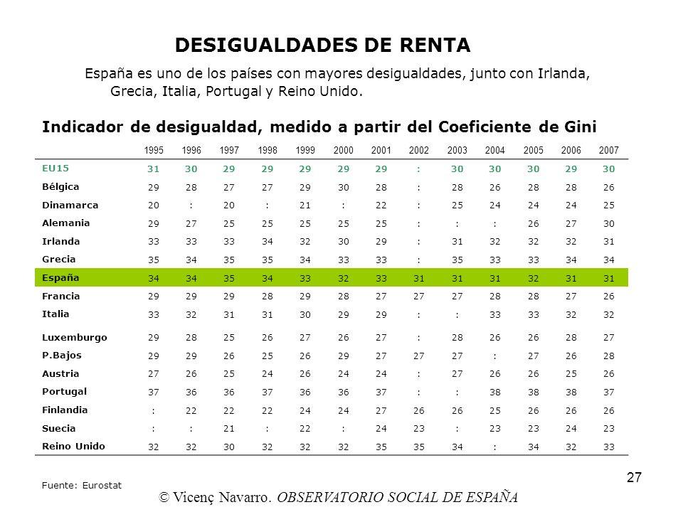 27 DESIGUALDADES DE RENTA España es uno de los países con mayores desigualdades, junto con Irlanda, Grecia, Italia, Portugal y Reino Unido. Indicador