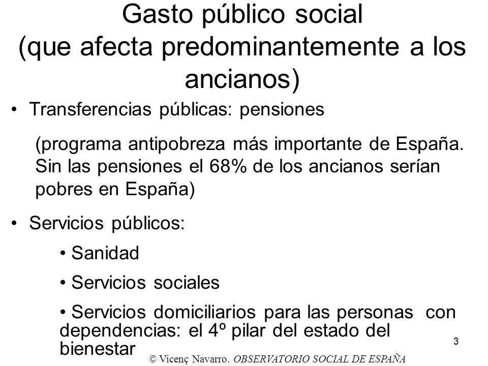 3 Gasto público social (que afecta predominantemente a los ancianos) Transferencias públicas: pensiones (programa antipobreza más importante de España