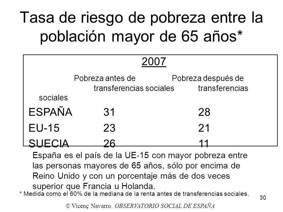 30 * Medida como el 60% de la mediana de la renta antes de transferencias sociales. 2007 Pobreza antes de Pobreza después de transferencias sociales t