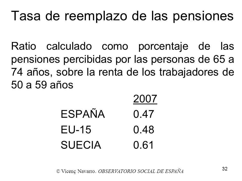 32 Tasa de reemplazo de las pensiones Ratio calculado como porcentaje de las pensiones percibidas por las personas de 65 a 74 años, sobre la renta de