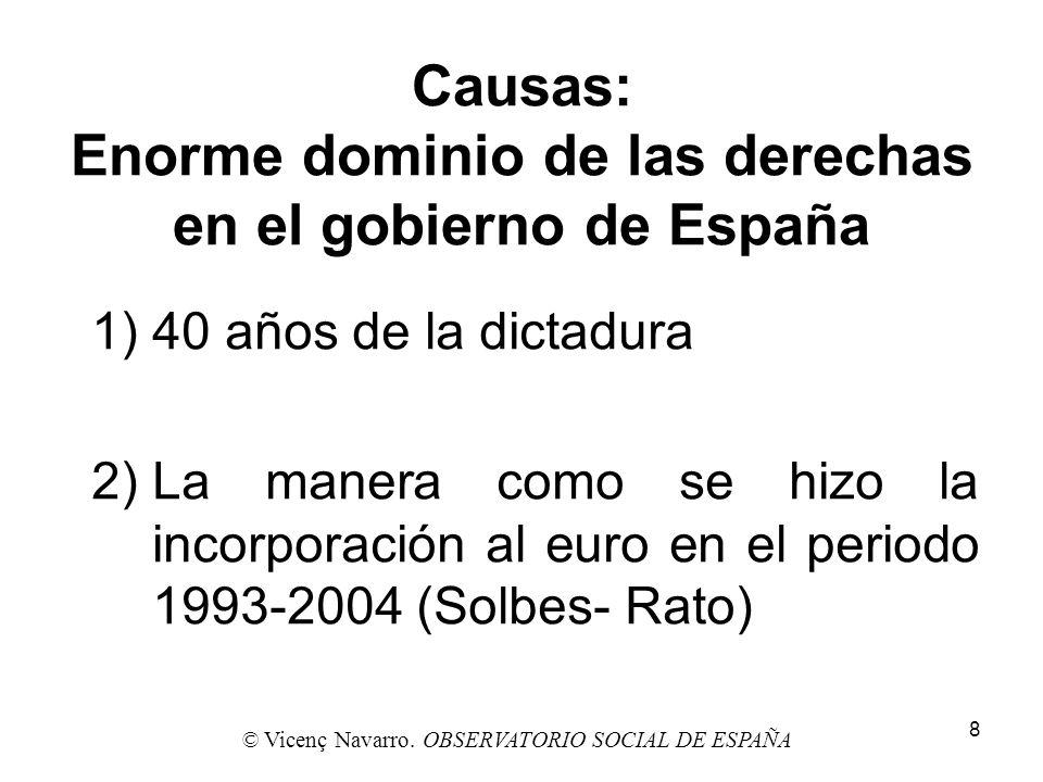 8 Causas: Enorme dominio de las derechas en el gobierno de España 1)40 años de la dictadura 2)La manera como se hizo la incorporación al euro en el pe