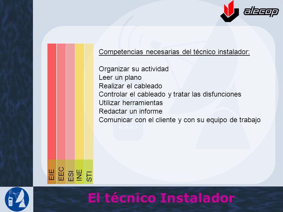 Competencias necesarias del técnico instalador: Organizar su actividad Leer un plano Realizar el cableado Controlar el cableado y tratar las disfuncio