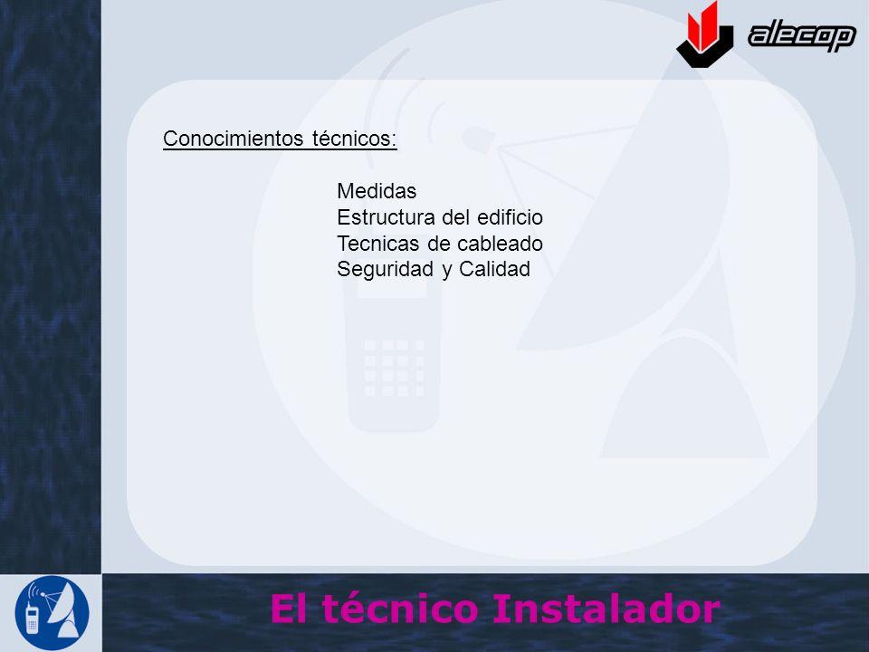 Conocimientos técnicos: Medidas Estructura del edificio Tecnicas de cableado Seguridad y Calidad El técnico Instalador