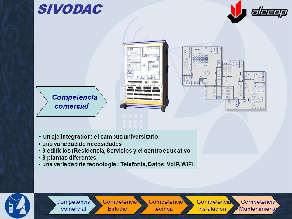 Competencia comercial un eje integrador : el campus universitario una variedad de necesidades 3 edificios (Residencia, Servicios y el centro educativo