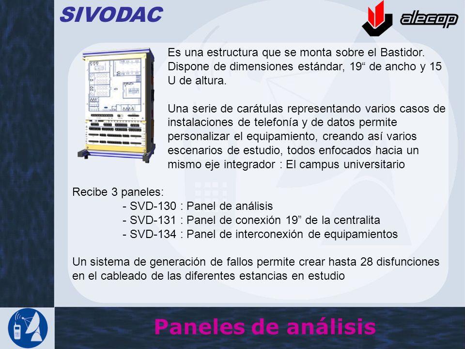 Paneles de análisis SIVODAC Es una estructura que se monta sobre el Bastidor. Dispone de dimensiones estándar, 19 de ancho y 15 U de altura. Una serie