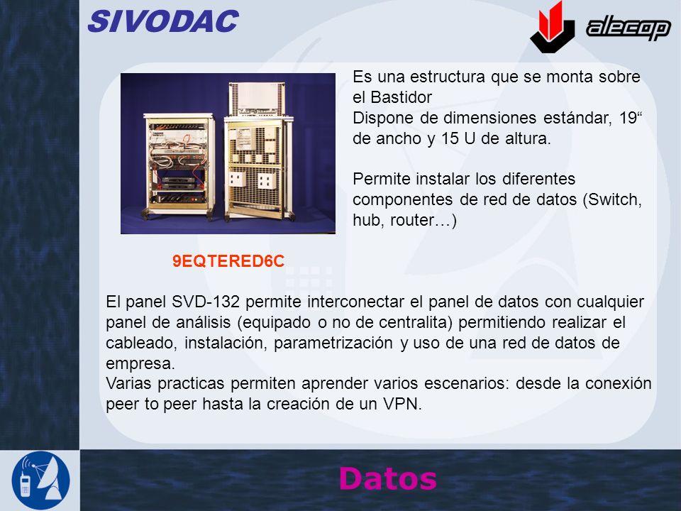 Datos SIVODAC Es una estructura que se monta sobre el Bastidor Dispone de dimensiones estándar, 19 de ancho y 15 U de altura. Permite instalar los dif