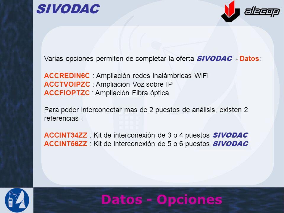 Datos - Opciones SIVODAC Varias opciones permiten de completar la oferta SIVODAC - Datos: ACCREDIN6C : Ampliación redes inalámbricas WiFi ACCTVOIPZC :