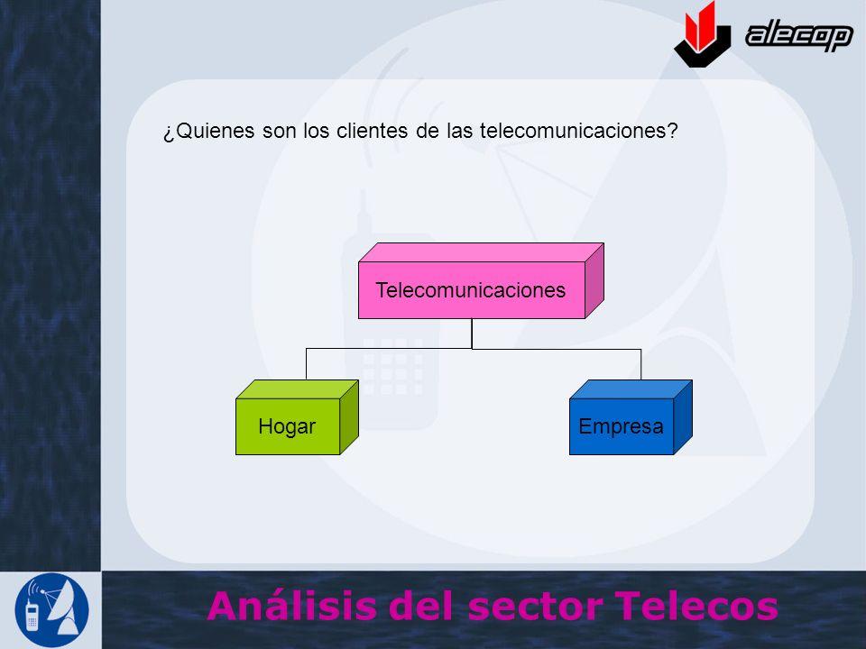 Análisis del sector Telecos ¿Quienes son los clientes de las telecomunicaciones? Telecomunicaciones HogarEmpresa