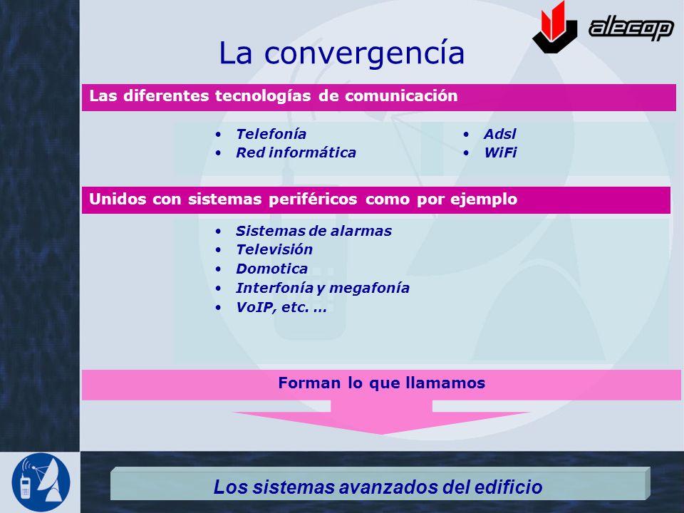 Los sistemas avanzados del edificio La convergencía Las diferentes tecnologías de comunicación Telefonía Red informática Unidos con sistemas periféric