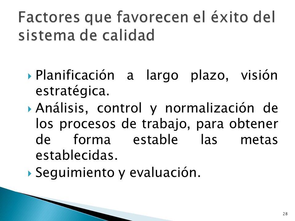 Planificación a largo plazo, visión estratégica. Análisis, control y normalización de los procesos de trabajo, para obtener de forma estable las metas