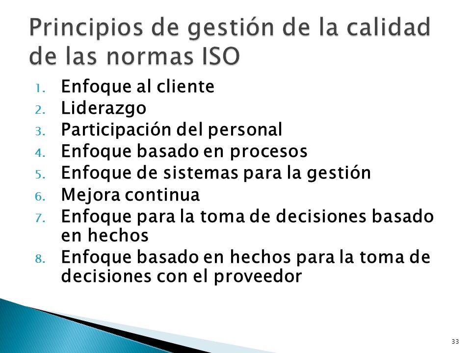 1. Enfoque al cliente 2. Liderazgo 3. Participación del personal 4. Enfoque basado en procesos 5. Enfoque de sistemas para la gestión 6. Mejora contin