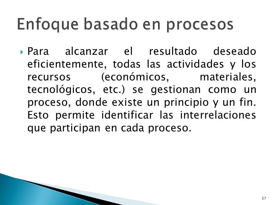 Para alcanzar el resultado deseado eficientemente, todas las actividades y los recursos (económicos, materiales, tecnológicos, etc.) se gestionan como un proceso, donde existe un principio y un fin.