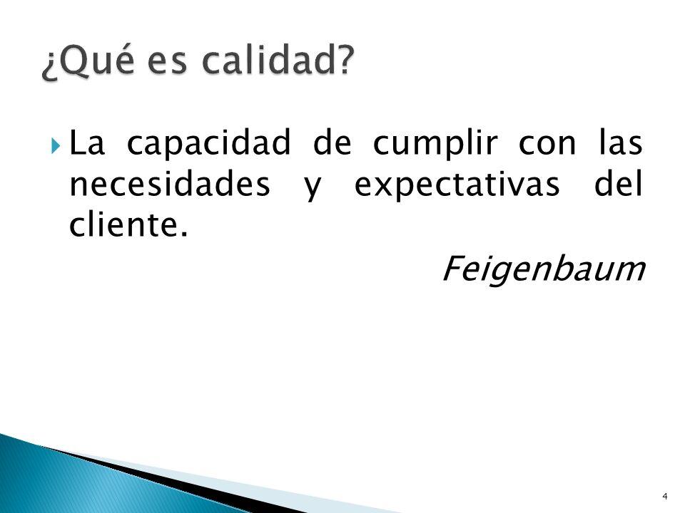 La capacidad de cumplir con las necesidades y expectativas del cliente. Feigenbaum 4