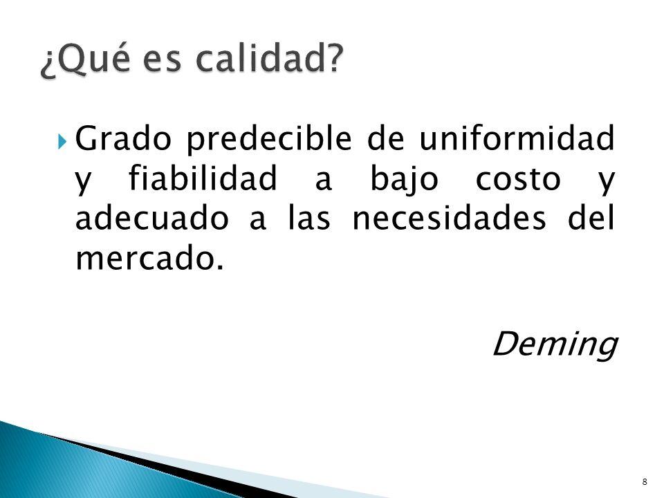 Grado predecible de uniformidad y fiabilidad a bajo costo y adecuado a las necesidades del mercado. Deming 8