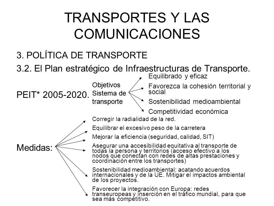 TRANSPORTES Y LAS COMUNICACIONES 3. POLÍTICA DE TRANSPORTE 3.2. El Plan estratégico de Infraestructuras de Transporte. PEIT* 2005-2020. Medidas: Objet