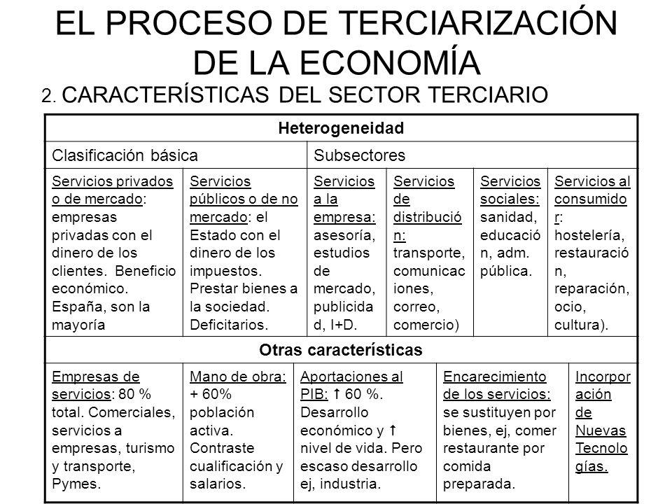 EL PROCESO DE TERCIARIZACIÓN DE LA ECONOMÍA 2. CARACTERÍSTICAS DEL SECTOR TERCIARIO Heterogeneidad Clasificación básicaSubsectores Servicios privados