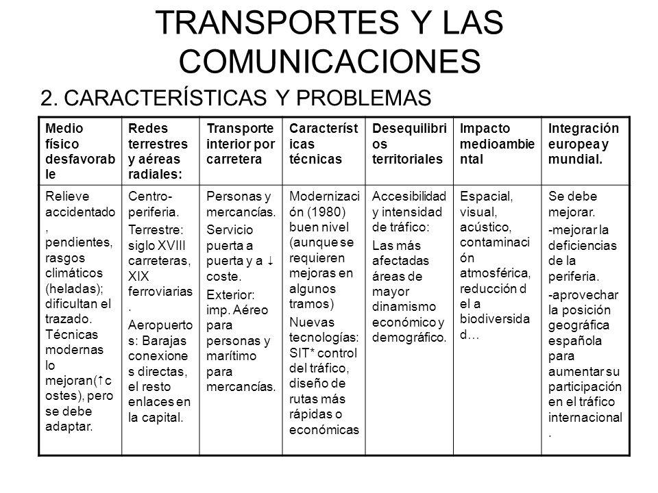 TRANSPORTES Y LAS COMUNICACIONES 2. CARACTERÍSTICAS Y PROBLEMAS Medio físico desfavorab le Redes terrestres y aéreas radiales: Transporte interior por