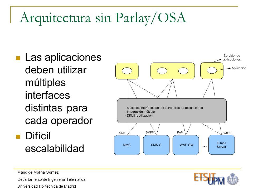 Mario de Molina Gómez Departamento de Ingeniería Telemática Universidad Politécnica de Madrid Arquitectura sin Parlay/OSA Las aplicaciones deben utili