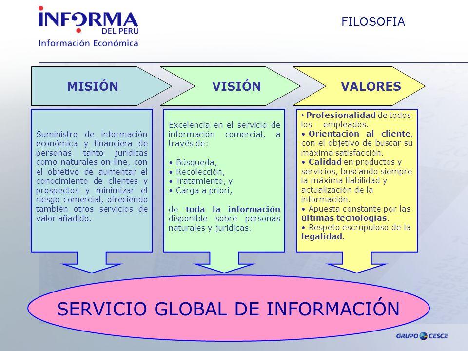 FILOSOFIA MISIÓNVISIÓNVALORES Suministro de información económica y financiera de personas tanto jurídicas como naturales on-line, con el objetivo de