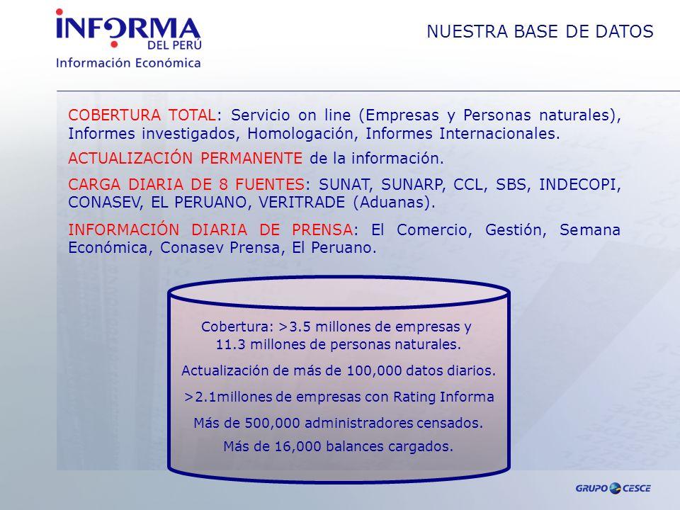 NUESTRA BASE DE DATOS COBERTURA TOTAL: Servicio on line (Empresas y Personas naturales), Informes investigados, Homologación, Informes Internacionales.