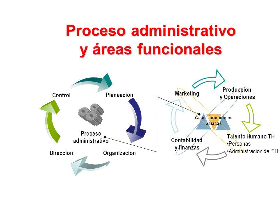 Proceso administrativo Proceso administrativo y áreas funcionales