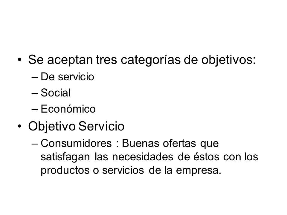 Se aceptan tres categorías de objetivos: –De servicio –Social –Económico Objetivo Servicio –Consumidores : Buenas ofertas que satisfagan las necesidades de éstos con los productos o servicios de la empresa.
