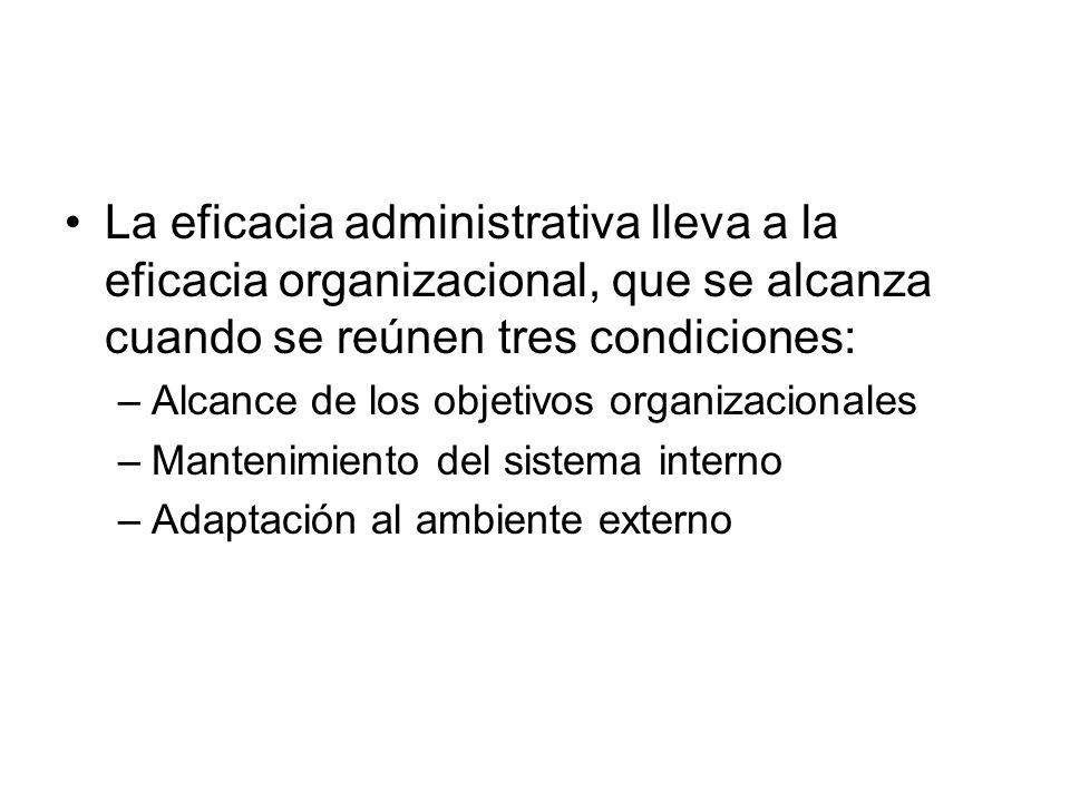 La eficacia administrativa lleva a la eficacia organizacional, que se alcanza cuando se reúnen tres condiciones: –Alcance de los objetivos organizacionales –Mantenimiento del sistema interno –Adaptación al ambiente externo