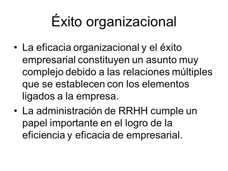 Éxito organizacional La eficacia organizacional y el éxito empresarial constituyen un asunto muy complejo debido a las relaciones múltiples que se establecen con los elementos ligados a la empresa.