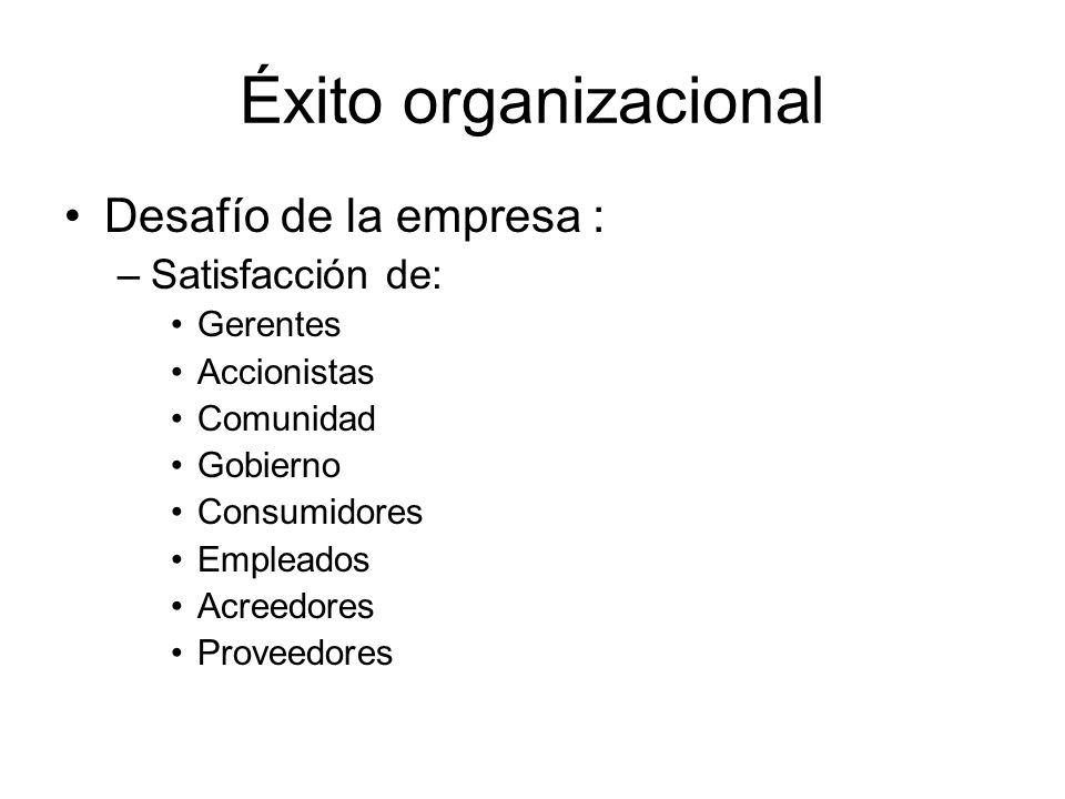 Éxito organizacional Desafío de la empresa : –Satisfacción de: Gerentes Accionistas Comunidad Gobierno Consumidores Empleados Acreedores Proveedores