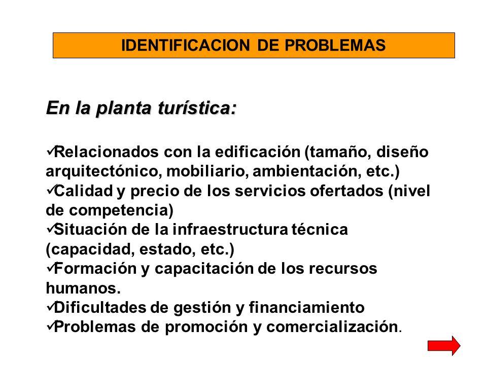 En la planta turística: Relacionados con la edificación (tamaño, diseño arquitectónico, mobiliario, ambientación, etc.) Calidad y precio de los servic