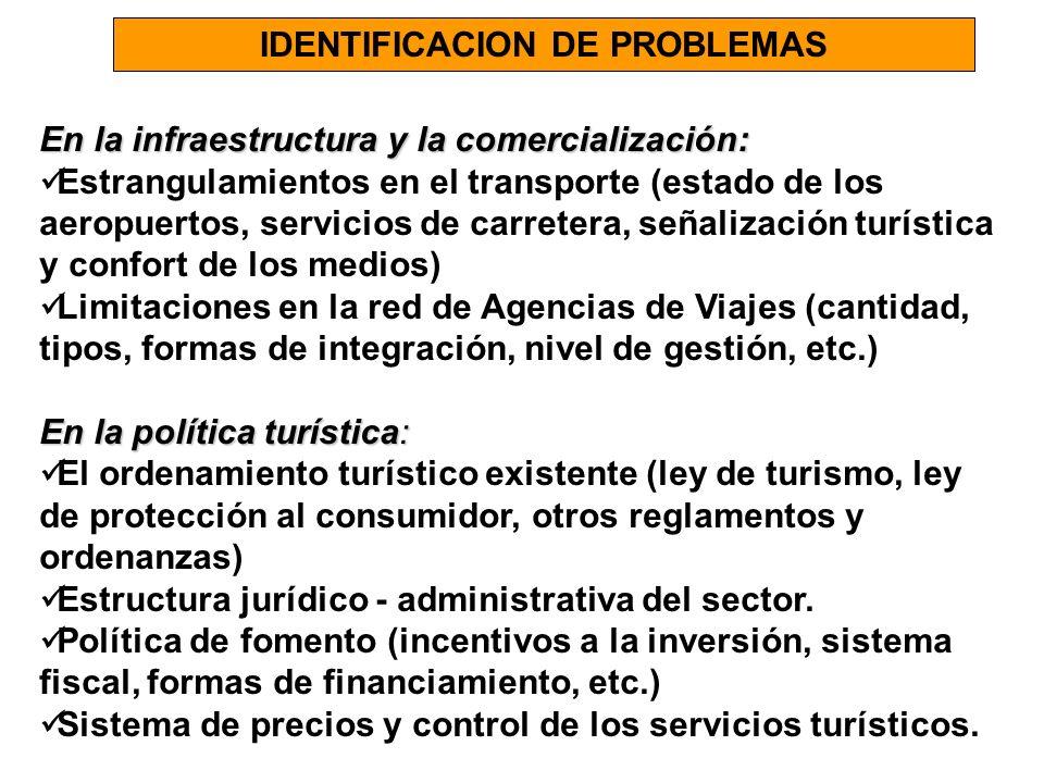 En la infraestructura y la comercialización: Estrangulamientos en el transporte (estado de los aeropuertos, servicios de carretera, señalización turística y confort de los medios) Limitaciones en la red de Agencias de Viajes (cantidad, tipos, formas de integración, nivel de gestión, etc.) En la política turística: El ordenamiento turístico existente (ley de turismo, ley de protección al consumidor, otros reglamentos y ordenanzas) Estructura jurídico - administrativa del sector.