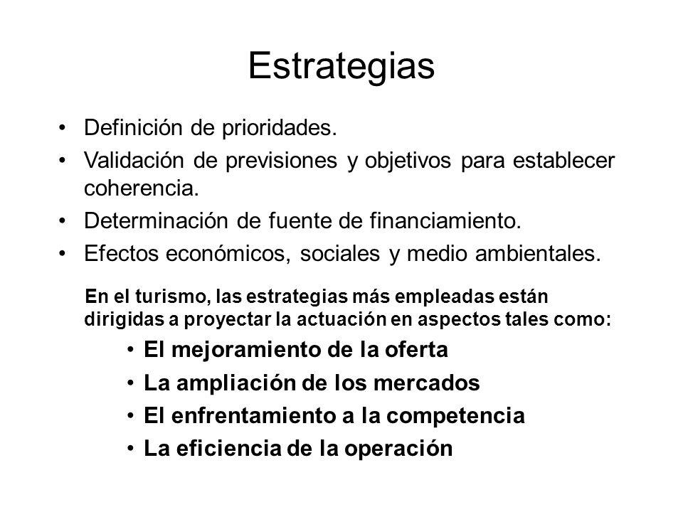 Estrategias Definición de prioridades. Validación de previsiones y objetivos para establecer coherencia. Determinación de fuente de financiamiento. Ef