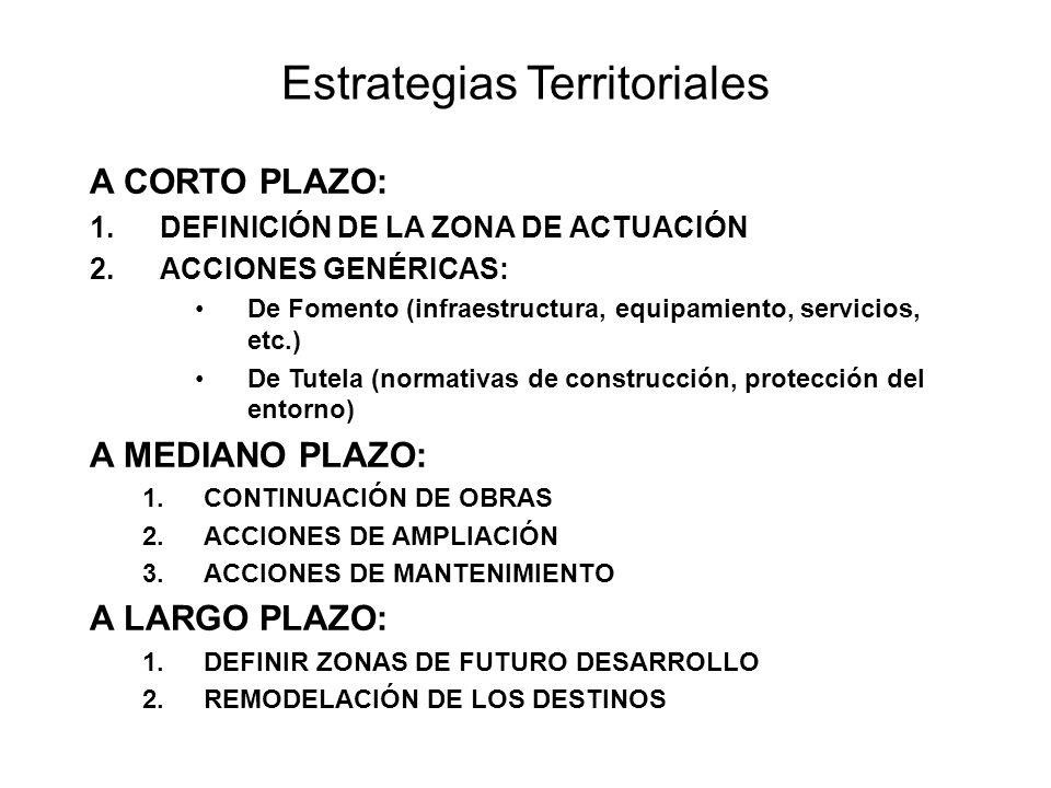 Estrategias Territoriales A CORTO PLAZO: 1.DEFINICIÓN DE LA ZONA DE ACTUACIÓN 2.ACCIONES GENÉRICAS: De Fomento (infraestructura, equipamiento, servici