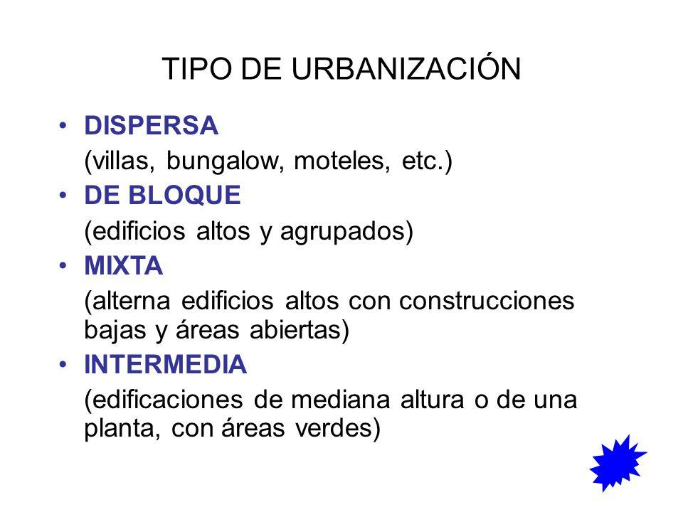 TIPO DE URBANIZACIÓN DISPERSA (villas, bungalow, moteles, etc.) DE BLOQUE (edificios altos y agrupados) MIXTA (alterna edificios altos con construccio