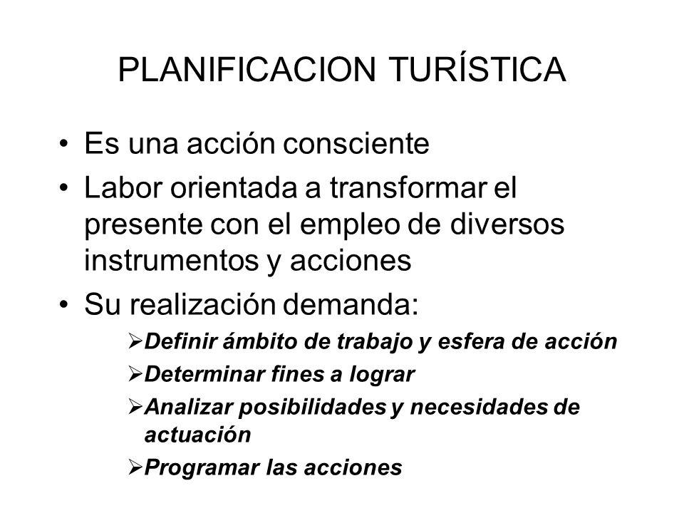 Es una acción consciente Labor orientada a transformar el presente con el empleo de diversos instrumentos y acciones Su realización demanda: Definir á