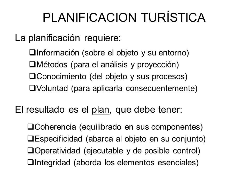 PLANIFICACION TURÍSTICA La planificación requiere: El resultado es el plan, que debe tener: Información (sobre el objeto y su entorno) Métodos (para el análisis y proyección) Conocimiento (del objeto y sus procesos) Voluntad (para aplicarla consecuentemente) Coherencia (equilibrado en sus componentes) Especificidad (abarca al objeto en su conjunto) Operatividad (ejecutable y de posible control) Integridad (aborda los elementos esenciales)
