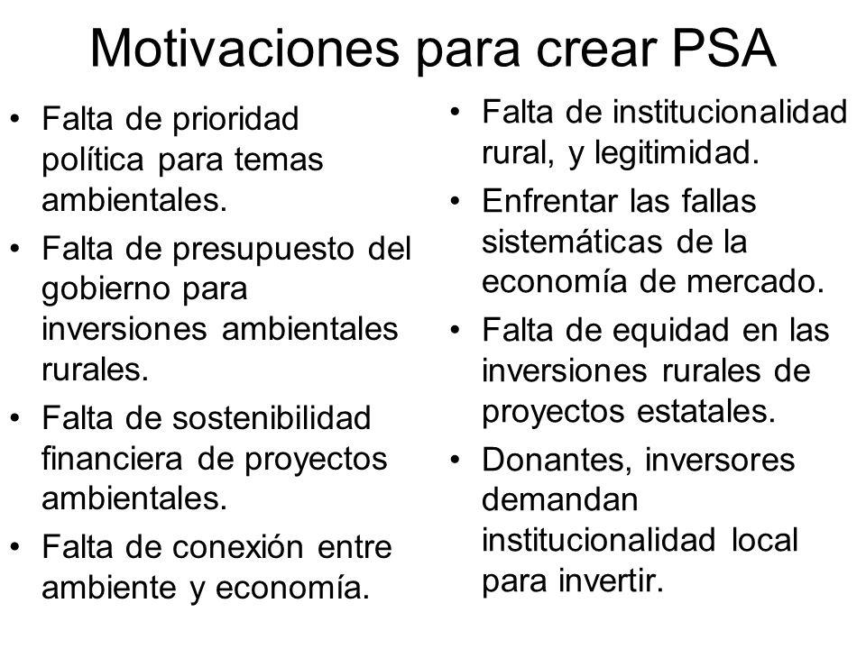 Motivaciones para crear PSA Falta de prioridad política para temas ambientales.
