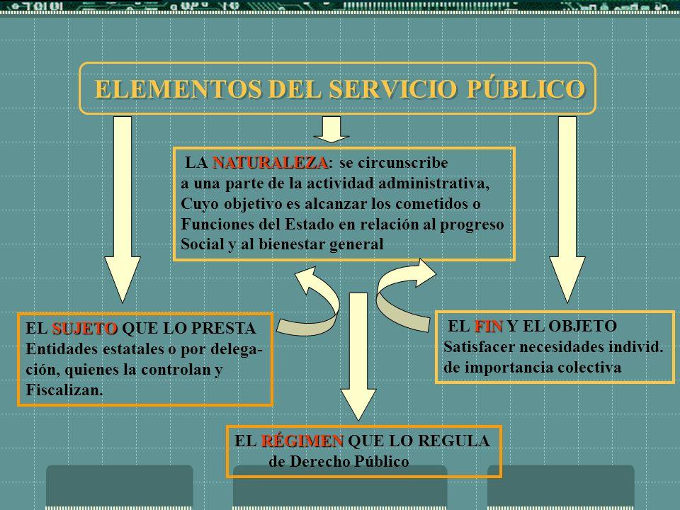 ELEMENTOS DEL SERVICIO PÚBLICO.1 1.ESTATIZACIÓN Equivale a PUBLICATIO 2.