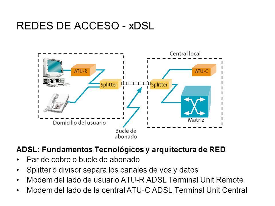 REDES DE ACCESO - xDSL ADSL: Fundamentos Tecnológicos y arquitectura de RED Par de cobre o bucle de abonado Splitter o divisor separa los canales de vos y datos Modem del lado de usuario ATU-R ADSL Terminal Unit Remote Modem del lado de la central ATU-C ADSL Terminal Unit Central