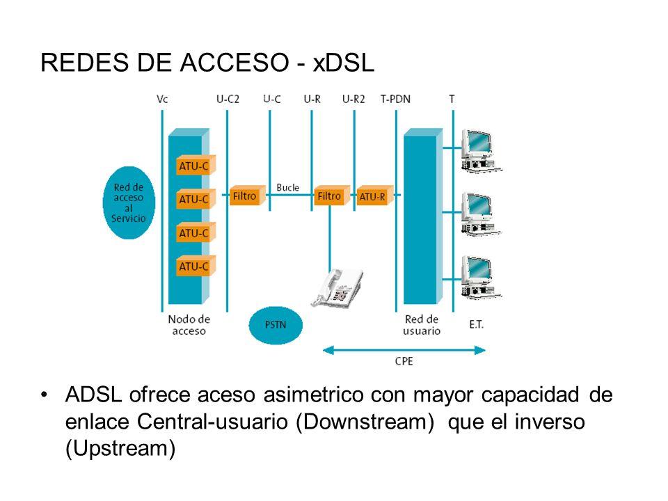 REDES DE ACCESO - xDSL ADSL ofrece aceso asimetrico con mayor capacidad de enlace Central-usuario (Downstream) que el inverso (Upstream)