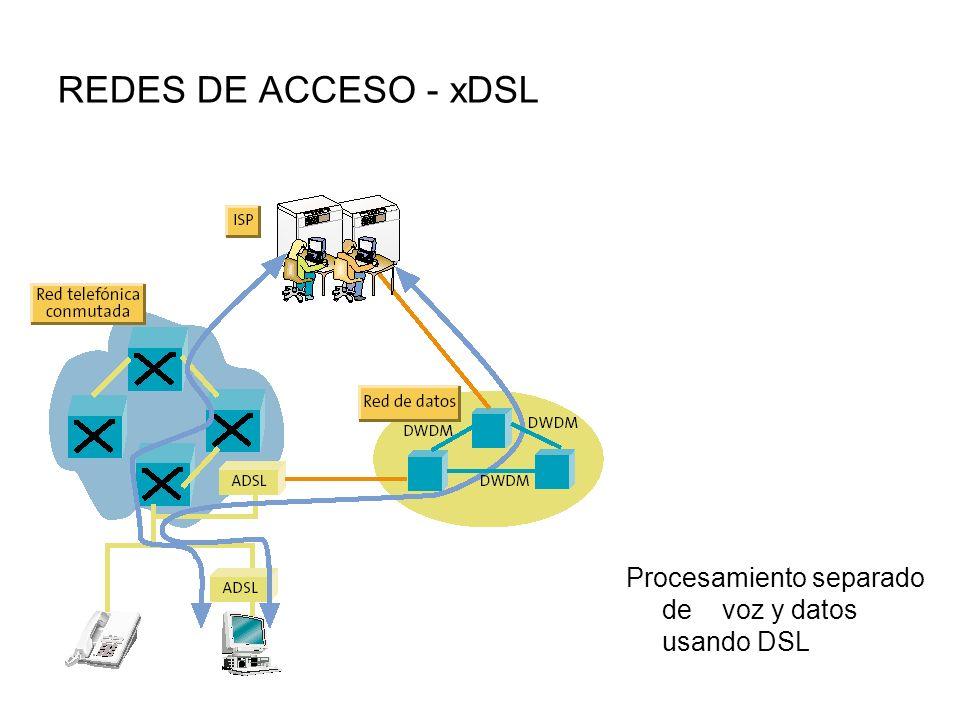 REDES DE ACCESO - xDSL Procesamiento separado de voz y datos usando DSL
