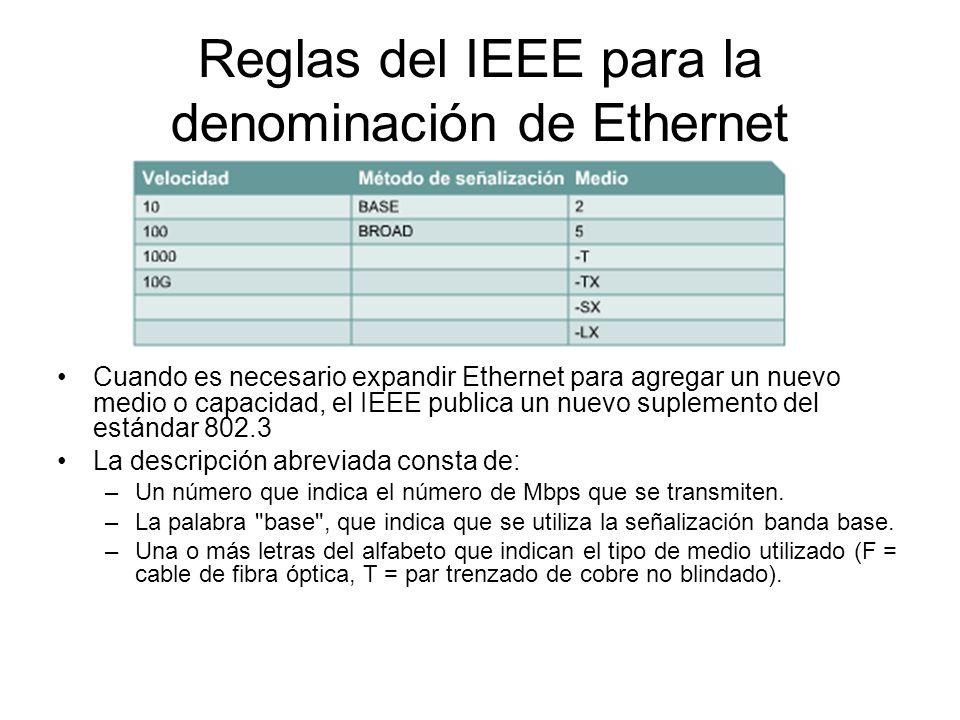 Reglas del IEEE para la denominación de Ethernet Cuando es necesario expandir Ethernet para agregar un nuevo medio o capacidad, el IEEE publica un nuevo suplemento del estándar 802.3 La descripción abreviada consta de: –Un número que indica el número de Mbps que se transmiten.
