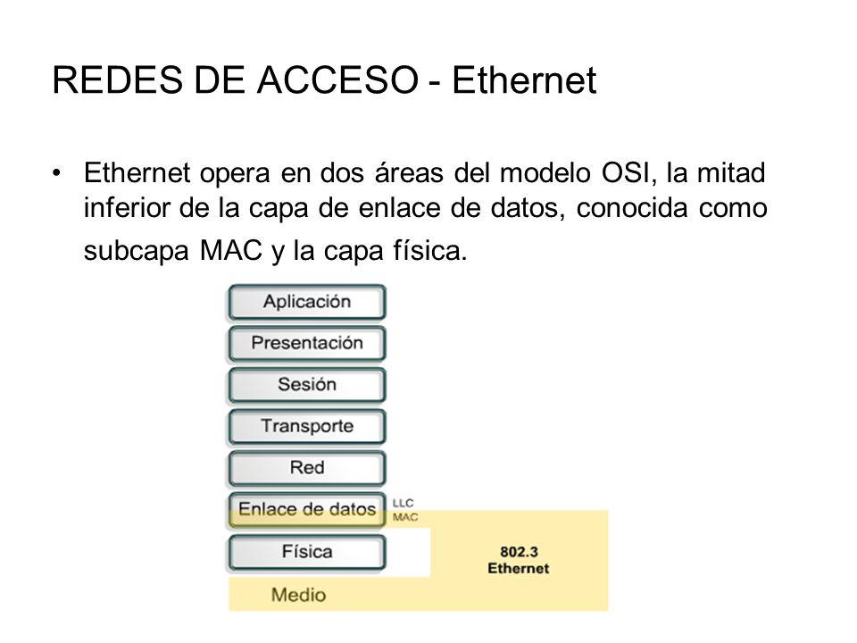 REDES DE ACCESO - Ethernet Ethernet opera en dos áreas del modelo OSI, la mitad inferior de la capa de enlace de datos, conocida como subcapa MAC y la capa física.