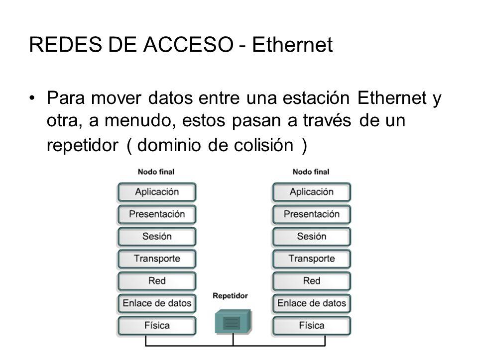 REDES DE ACCESO - Ethernet Para mover datos entre una estación Ethernet y otra, a menudo, estos pasan a través de un repetidor ( dominio de colisión )