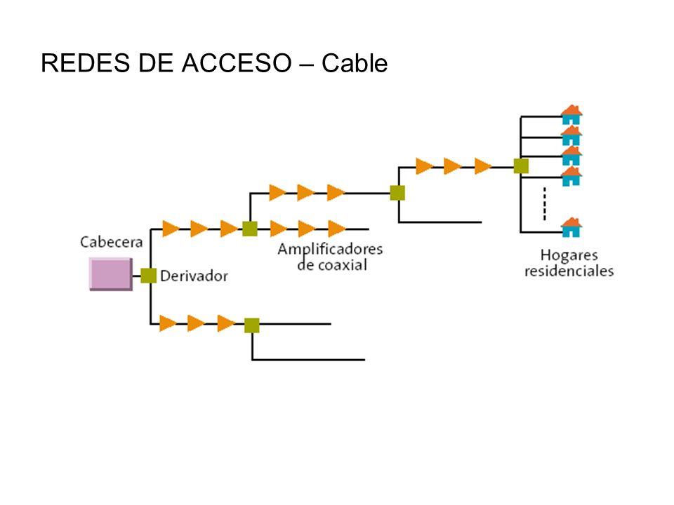 REDES DE ACCESO – Cable