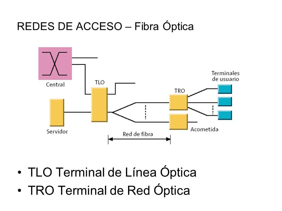 REDES DE ACCESO – Fibra Óptica TLO Terminal de Línea Óptica TRO Terminal de Red Óptica