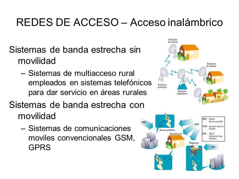 REDES DE ACCESO – Acceso inalámbrico Sistemas de banda estrecha sin movilidad –Sistemas de multiacceso rural empleados en sistemas telefónicos para dar servicio en áreas rurales Sistemas de banda estrecha con movilidad –Sistemas de comunicaciones moviles convencionales GSM, GPRS
