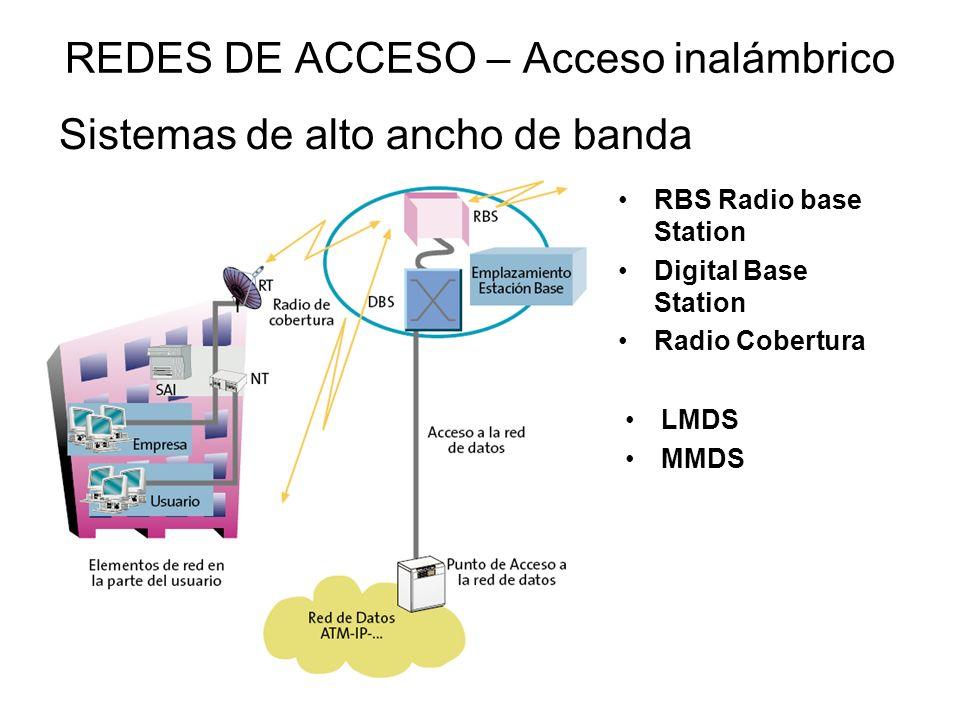 REDES DE ACCESO – Acceso inalámbrico Sistemas de alto ancho de banda LMDS MMDS RBS Radio base Station Digital Base Station Radio Cobertura